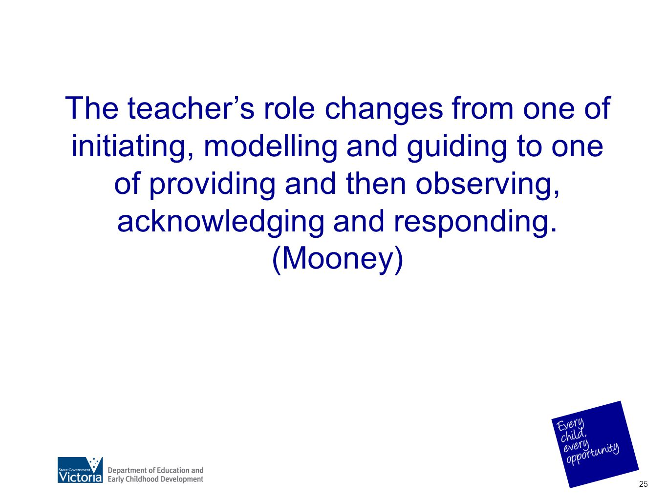 The teacher's role changes from one of initiating, modelling and guiding to one of providing and then observing, acknowledging and responding. (Mooney)