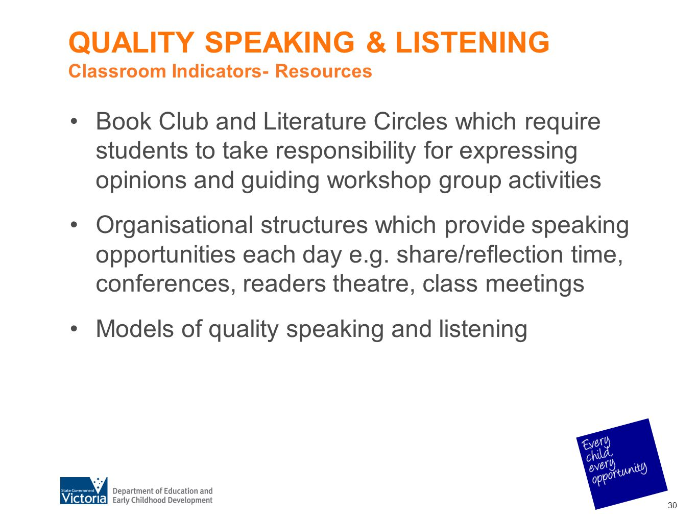 QUALITY SPEAKING & LISTENING Classroom Indicators- Resources