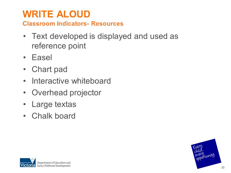 WRITE ALOUD Classroom Indicators- Resources