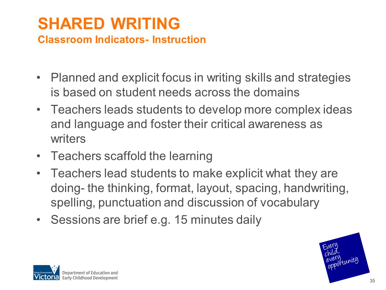 SHARED WRITING Classroom Indicators- Instruction