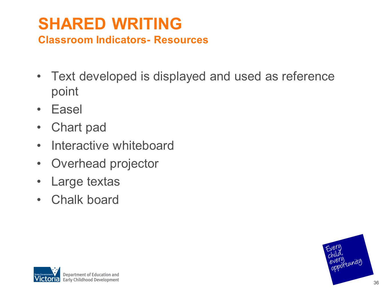 SHARED WRITING Classroom Indicators- Resources