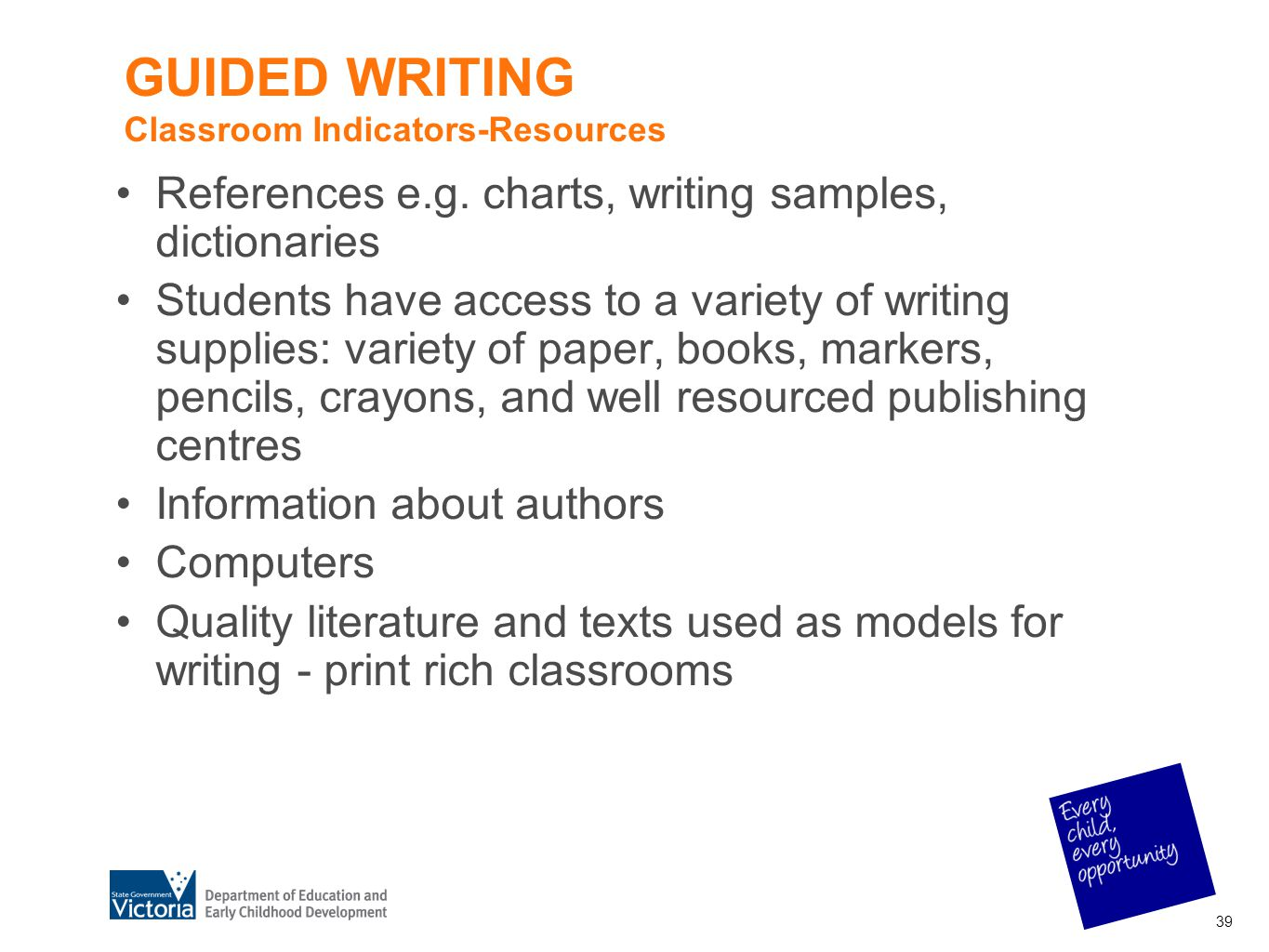GUIDED WRITING Classroom Indicators-Resources