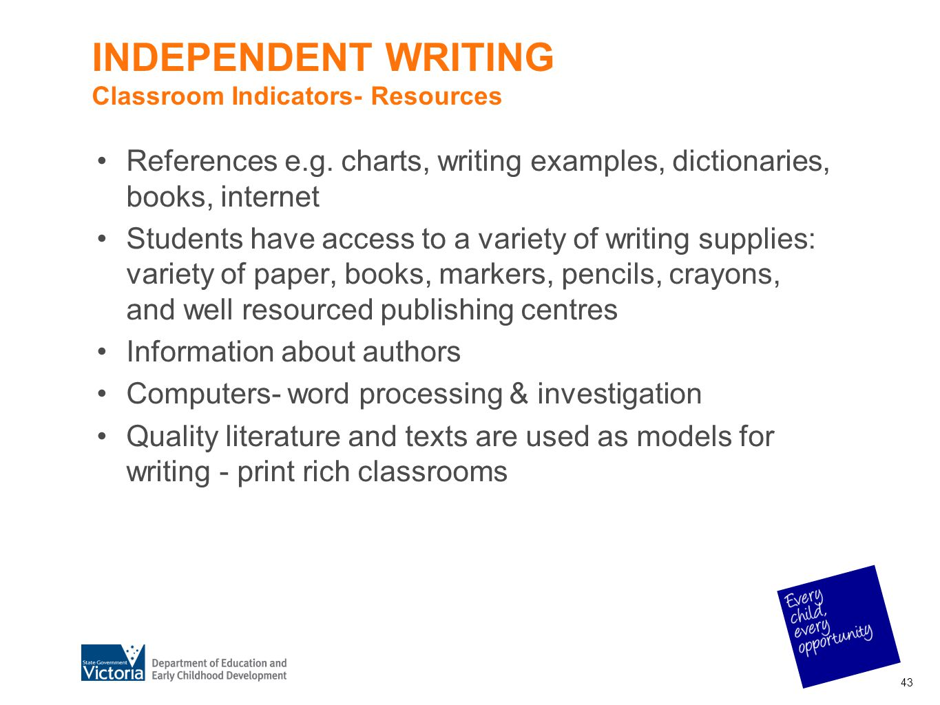 INDEPENDENT WRITING Classroom Indicators- Resources