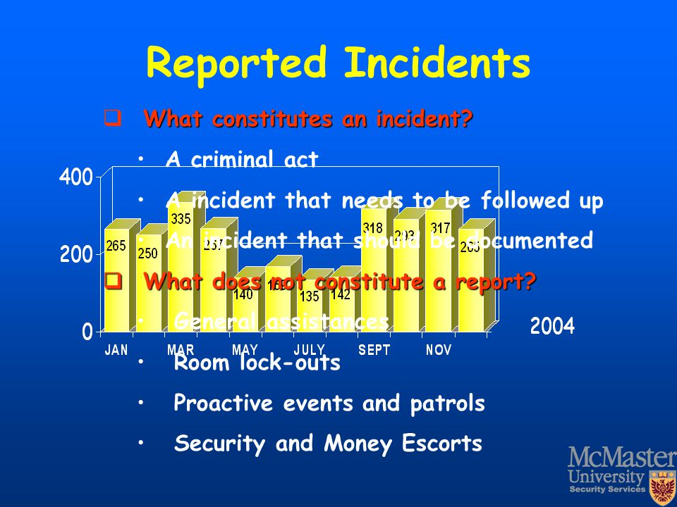 Reported Incidents What constitutes an incident A criminal act