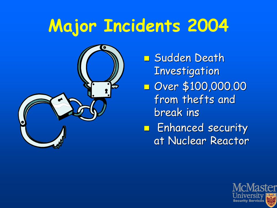 Major Incidents 2004 Sudden Death Investigation