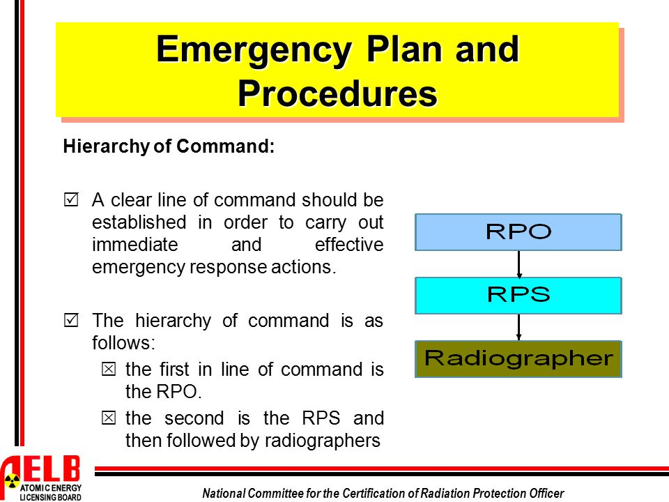 Emergency Plan and Procedures