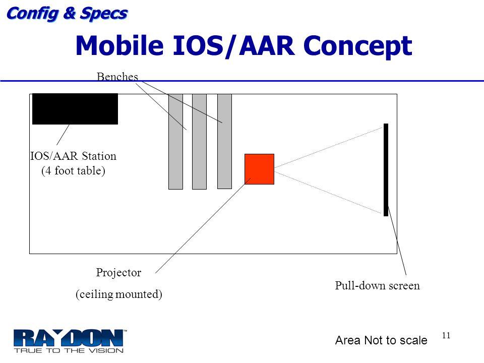 Mobile IOS/AAR Concept *****Raydon Proprietary*****