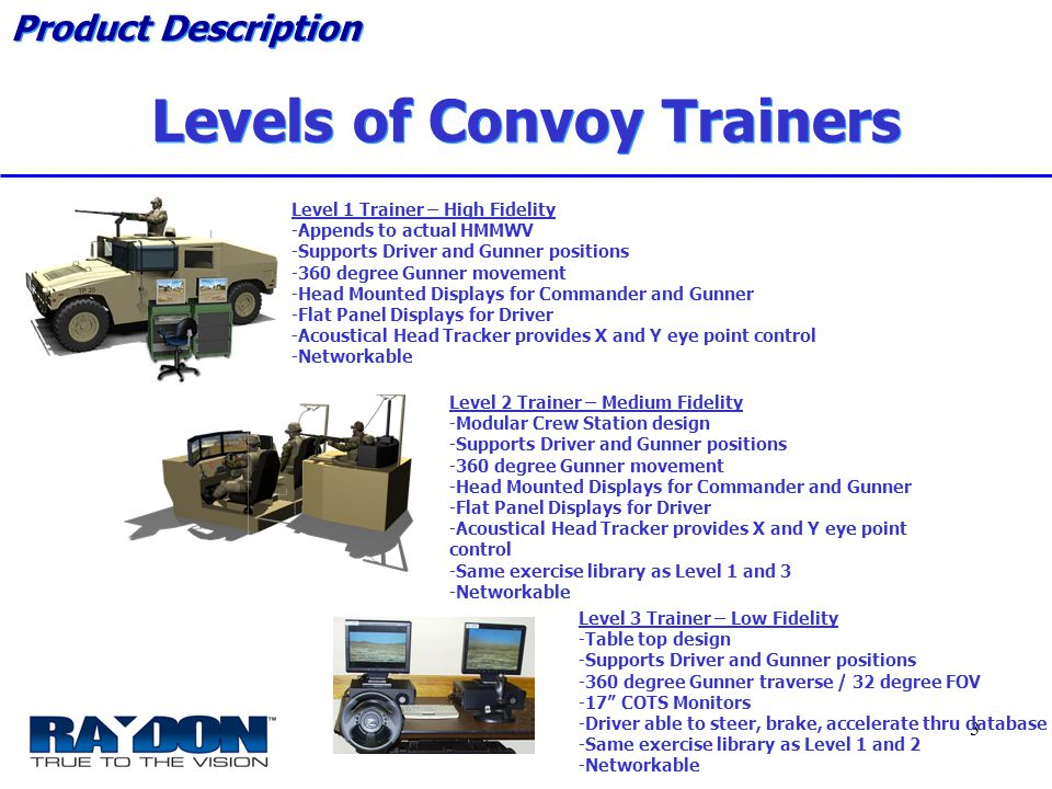 Levels of Convoy Trainers *****Raydon Proprietary*****