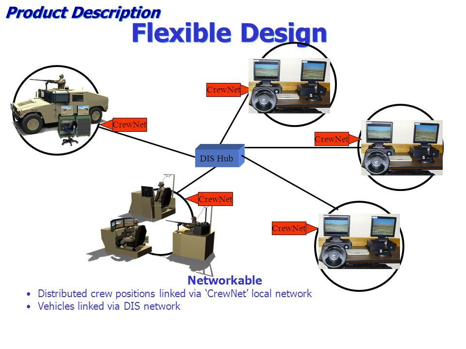 Flexible Design Product Description Networkable