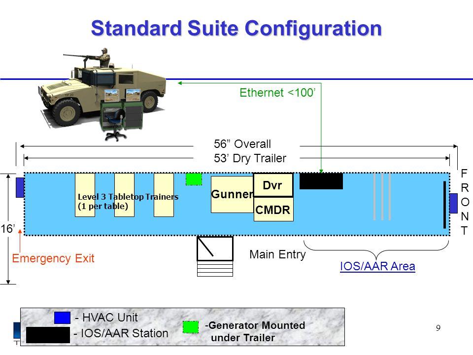 Standard Suite Configuration *****Raydon Proprietary*****