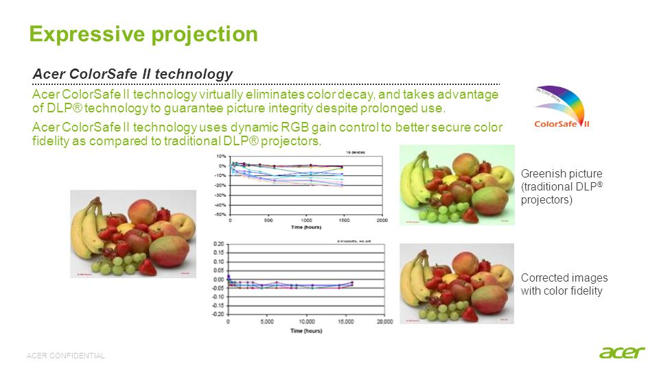 Enhanced usability Acer Dust Shield Design Fundamental Security 1 2