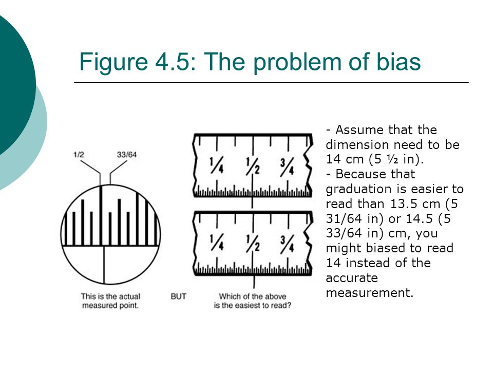 Figure 4.5: The problem of bias