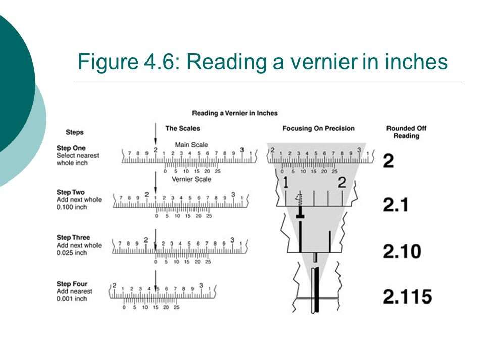 Figure 4.6: Reading a vernier in inches