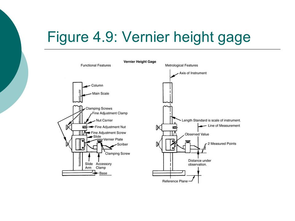 Figure 4.9: Vernier height gage