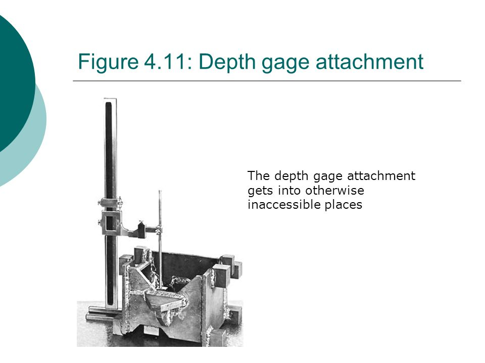 Figure 4.11: Depth gage attachment