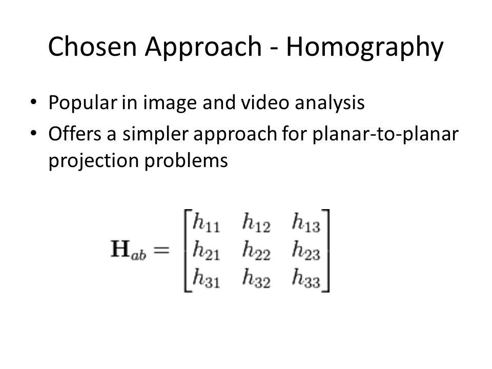 Chosen Approach - Homography