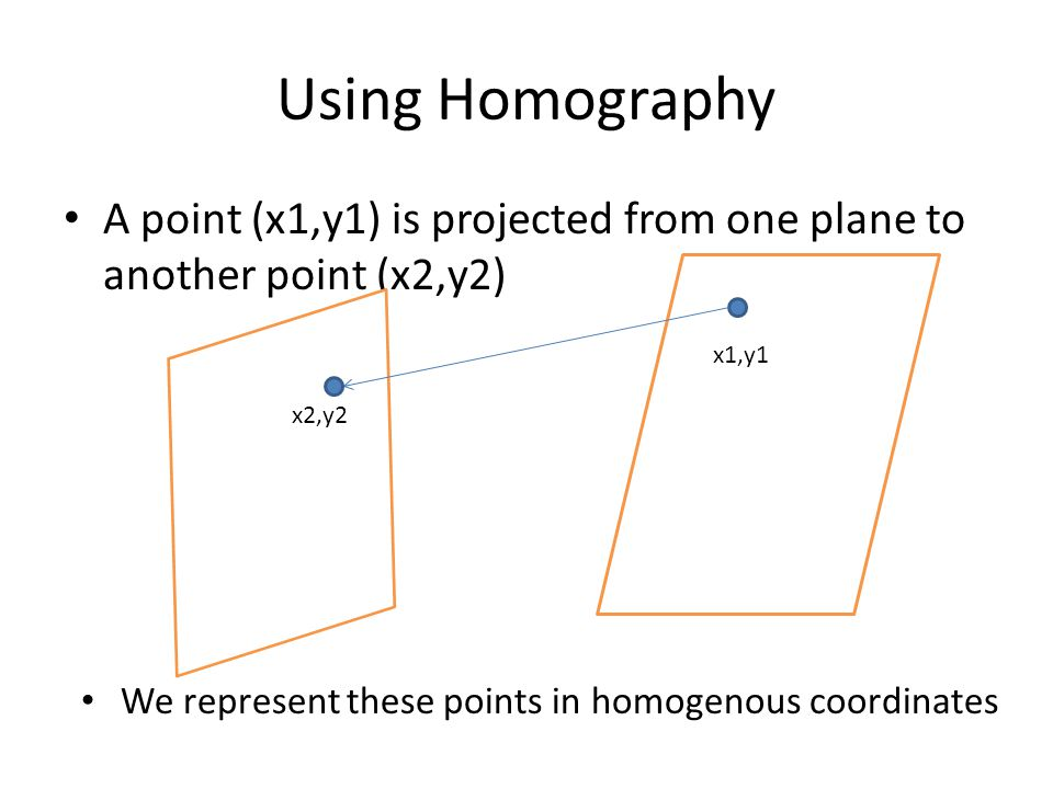 Using Homography A point (x1,y1) is projected from one plane to another point (x2,y2) x1,y1. x2,y2.