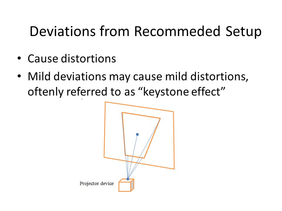 Deviations from Recommeded Setup