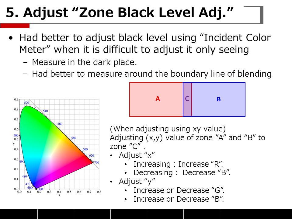5. Adjust Zone Black Level Adj.