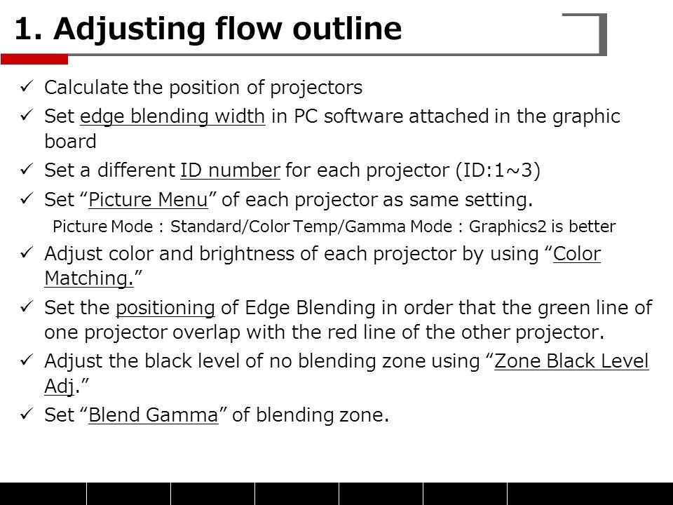 1. Adjusting flow outline