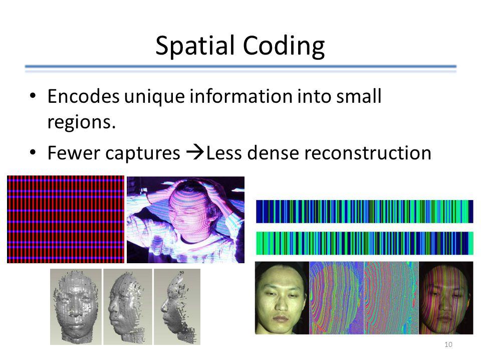 Spatial Coding Encodes unique information into small regions.