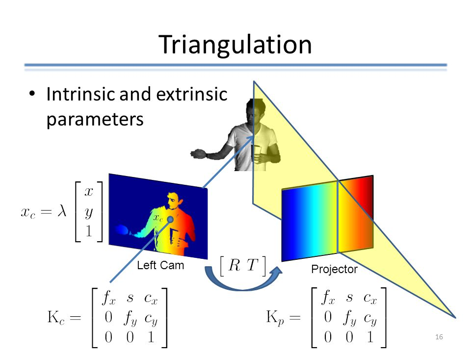 Triangulation Intrinsic and extrinsic parameters Left Cam Projector
