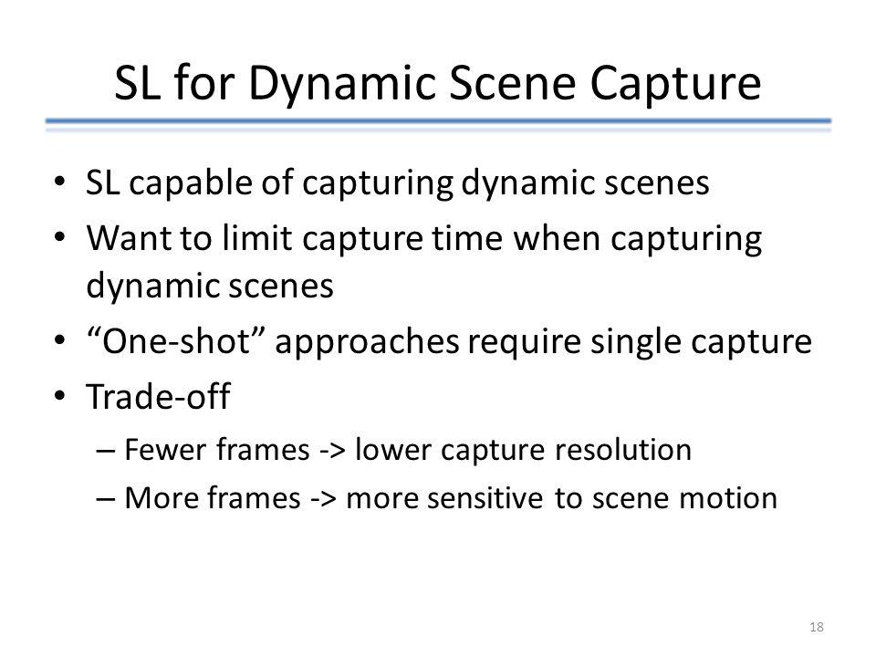 SL for Dynamic Scene Capture