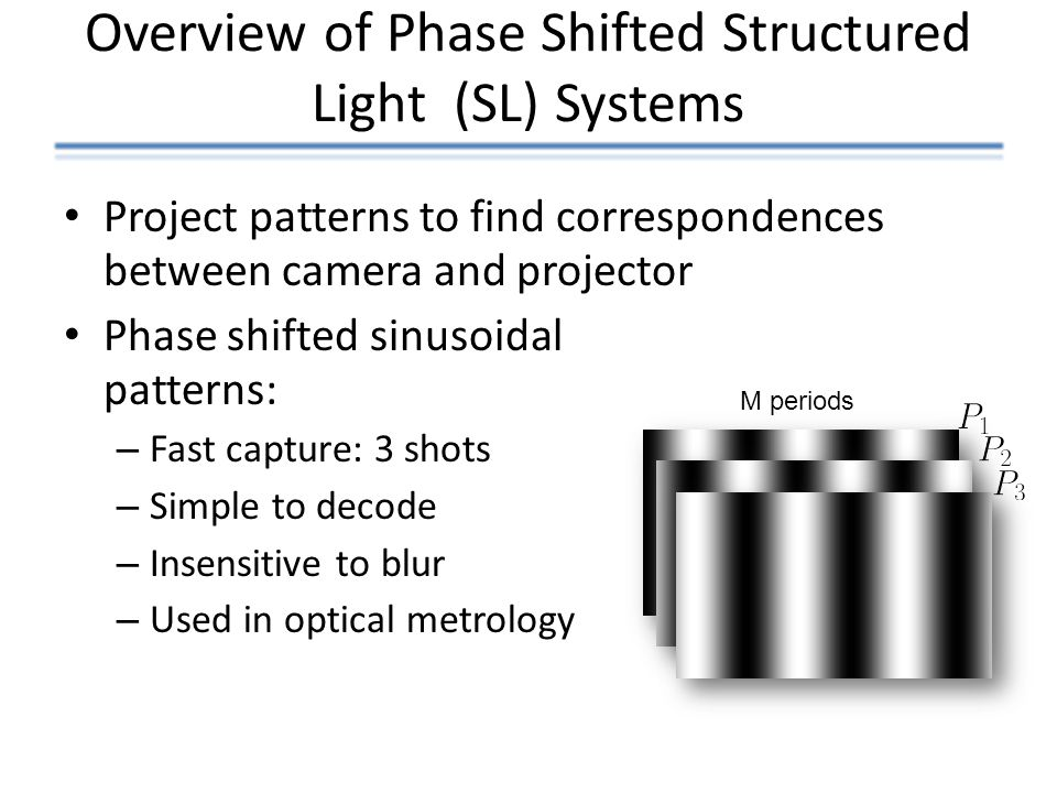Overview of Phase Shifted Structured Light (SL) Systems