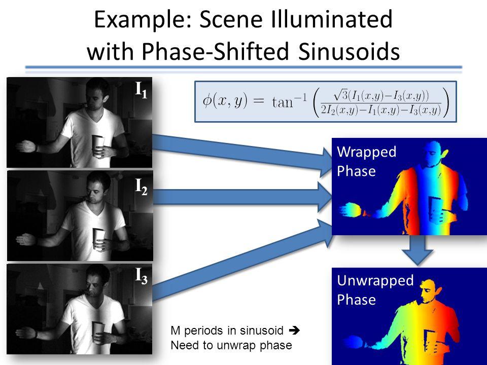 Example: Scene Illuminated with Phase-Shifted Sinusoids