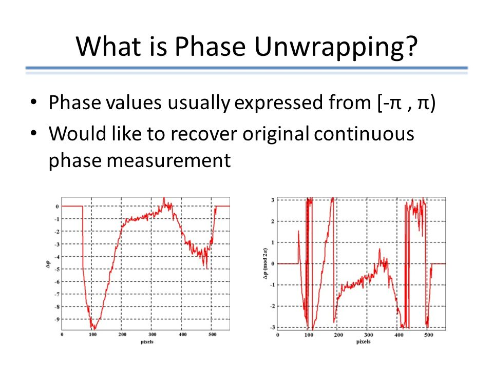 What is Phase Unwrapping