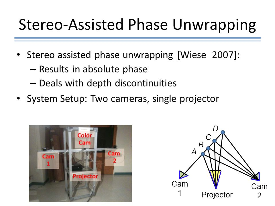 Stereo-Assisted Phase Unwrapping