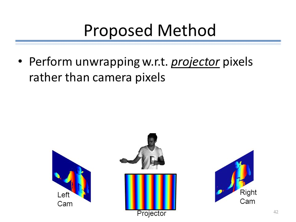 Proposed Method Perform unwrapping w.r.t. projector pixels rather than camera pixels. Right. Cam.