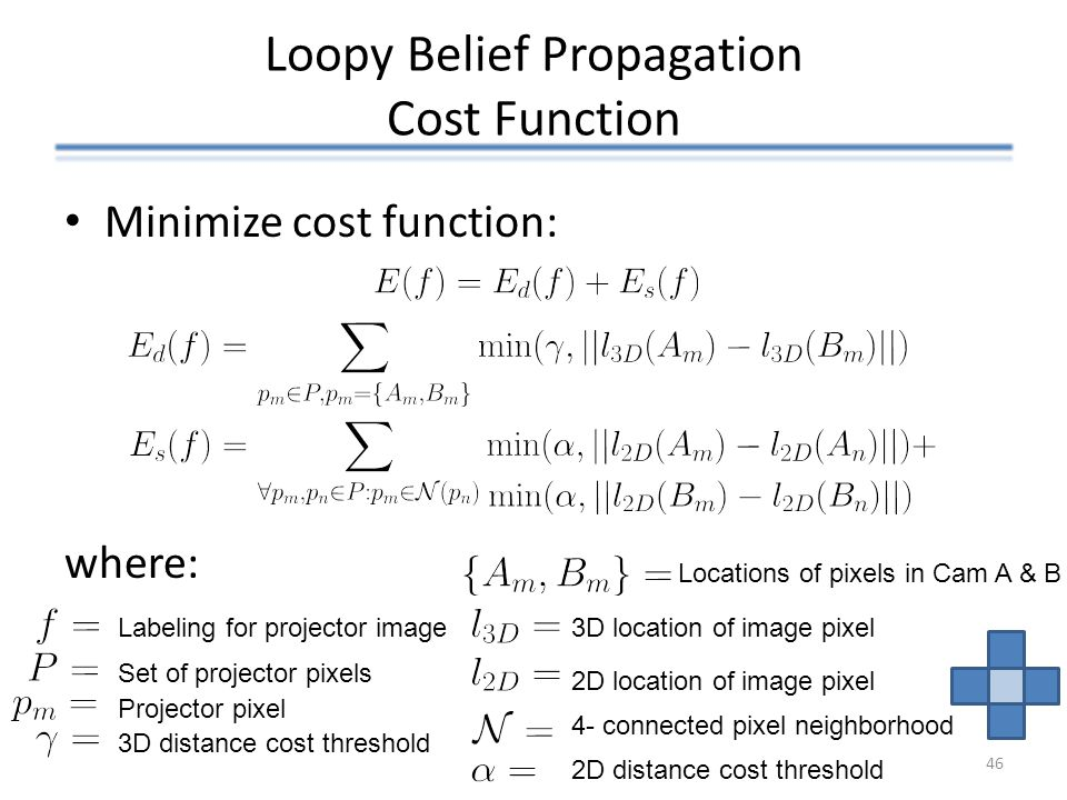 Loopy Belief Propagation Cost Function