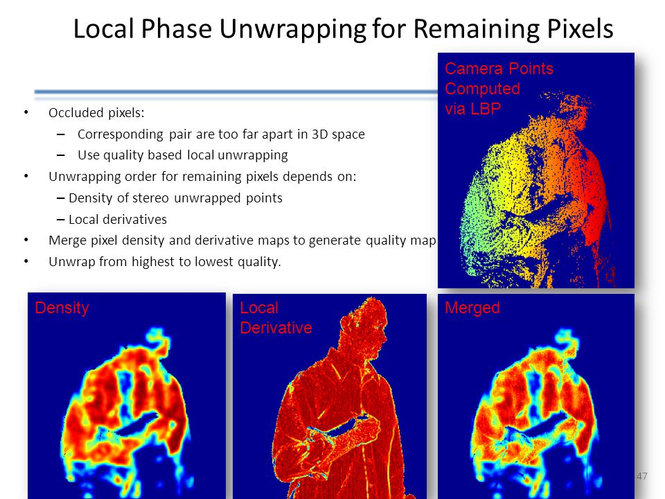 Local Phase Unwrapping for Remaining Pixels