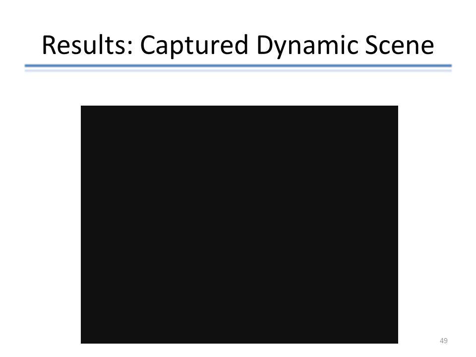 Results: Captured Dynamic Scene