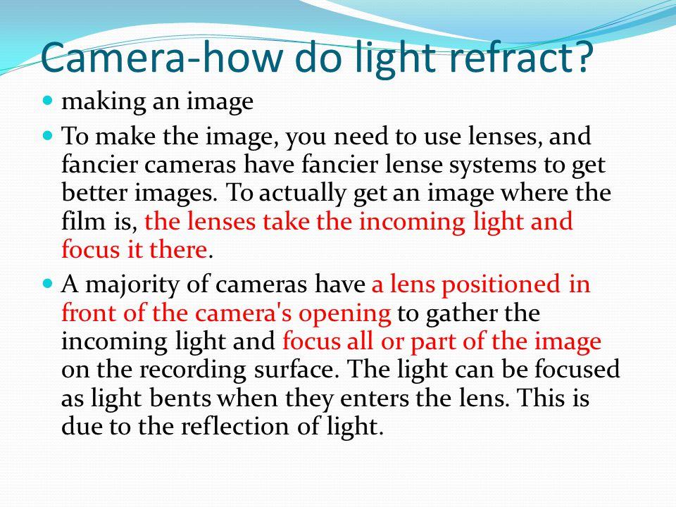 Camera-how do light refract