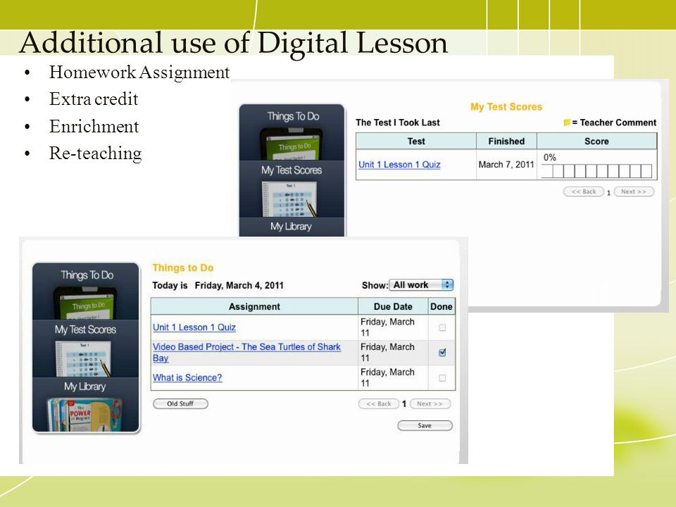 Additional use of Digital Lesson