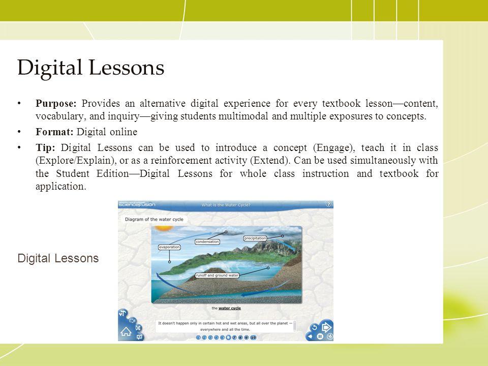 Digital Lessons Digital Lessons