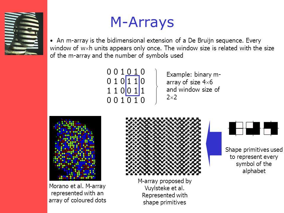 M-Arrays