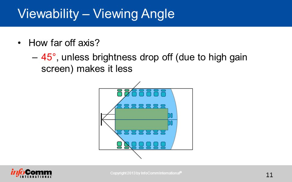 Viewability – Viewing Angle