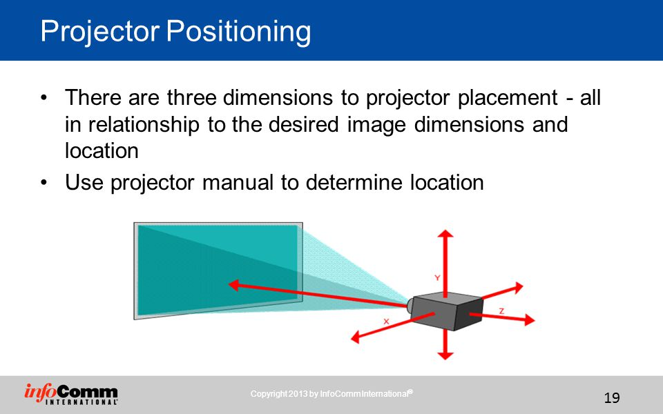 Projector Positioning