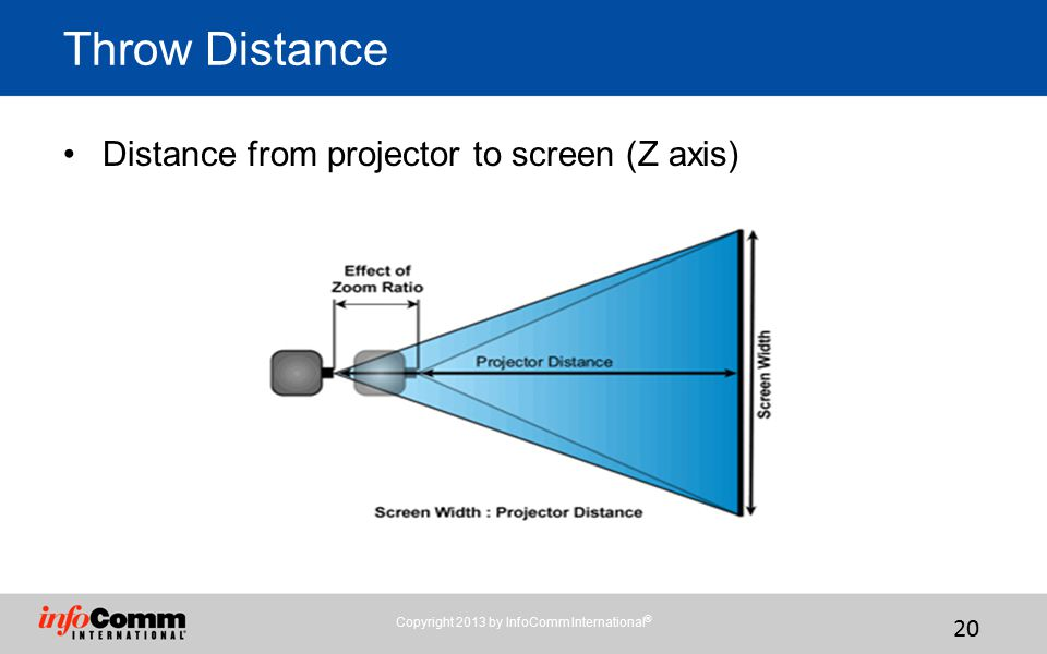 Throw Distance Distance from projector to screen (Z axis)