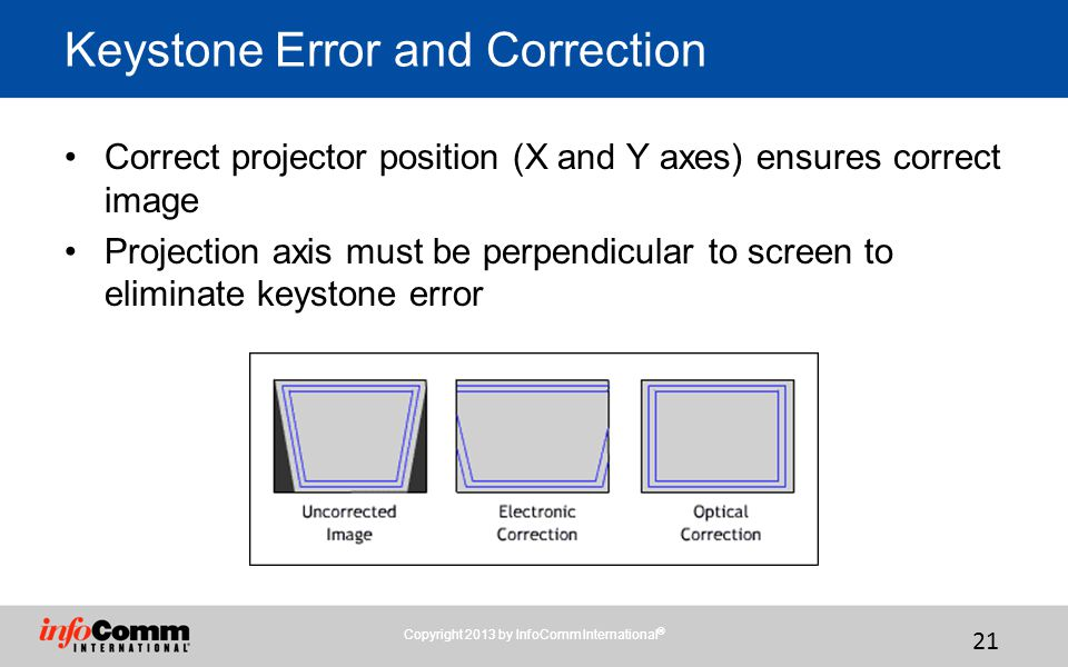 Keystone Error and Correction