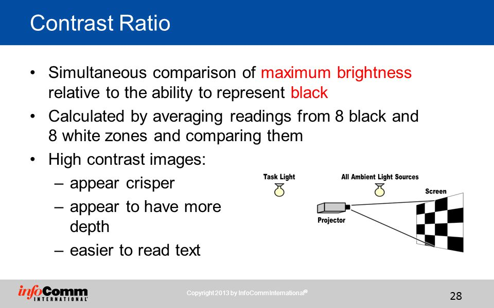 Contrast Ratio Simultaneous comparison of maximum brightness relative to the ability to represent black.