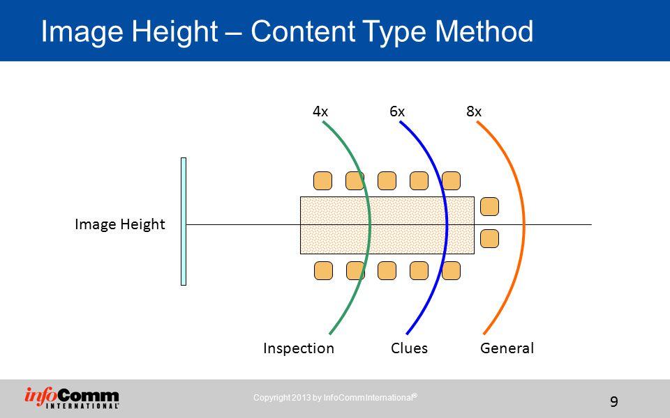 Image Height – Content Type Method
