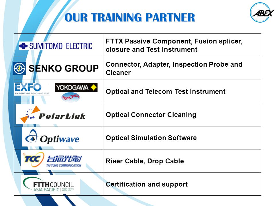 OUR TRAINING PARTNER FTTX Passive Component, Fusion splicer, closure and Test Instrument. Connector, Adapter, Inspection Probe and Cleaner.