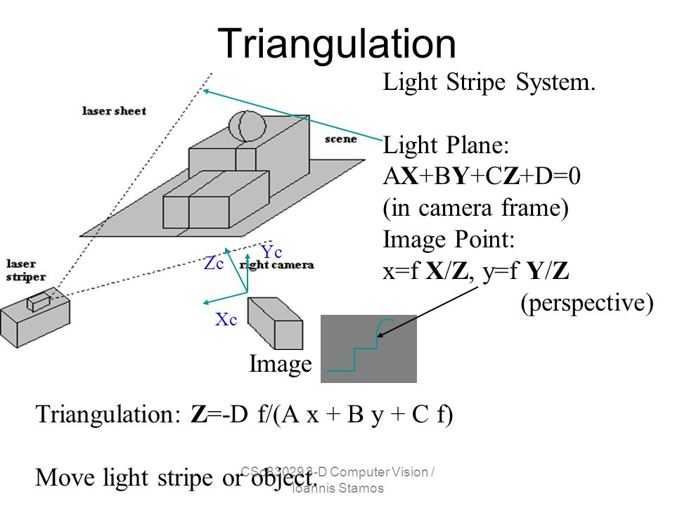 CSc83029 3-D Computer Vision / Ioannis Stamos