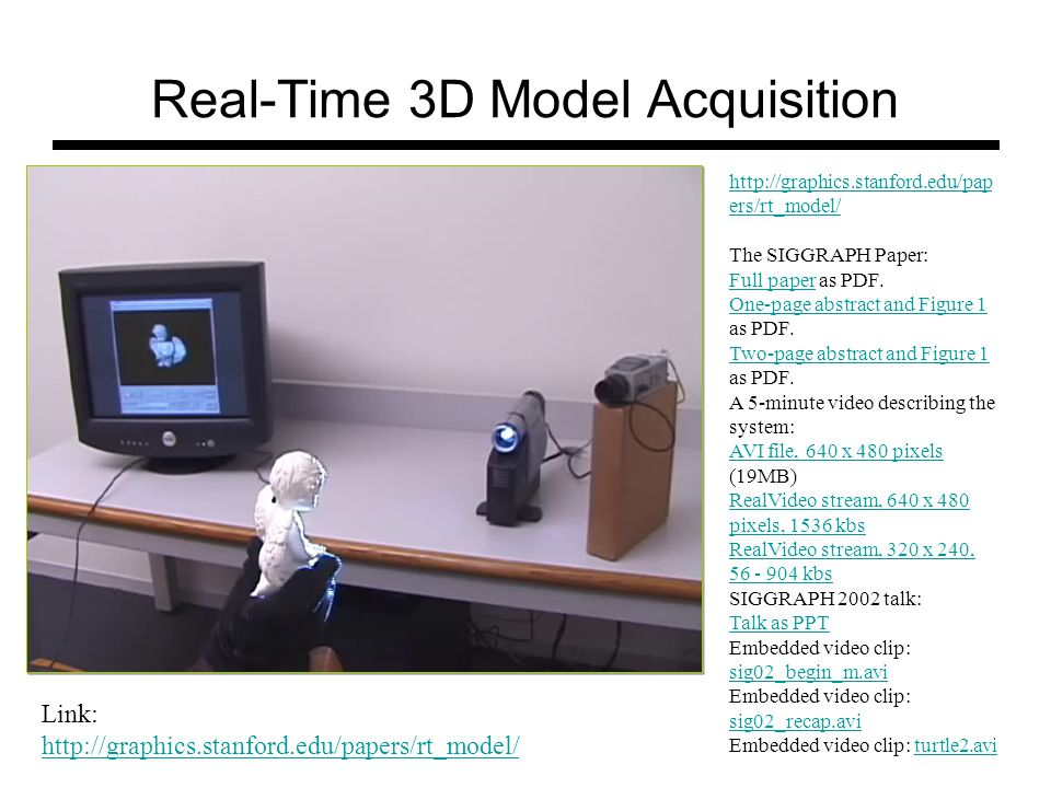 Real-Time 3D Model Acquisition