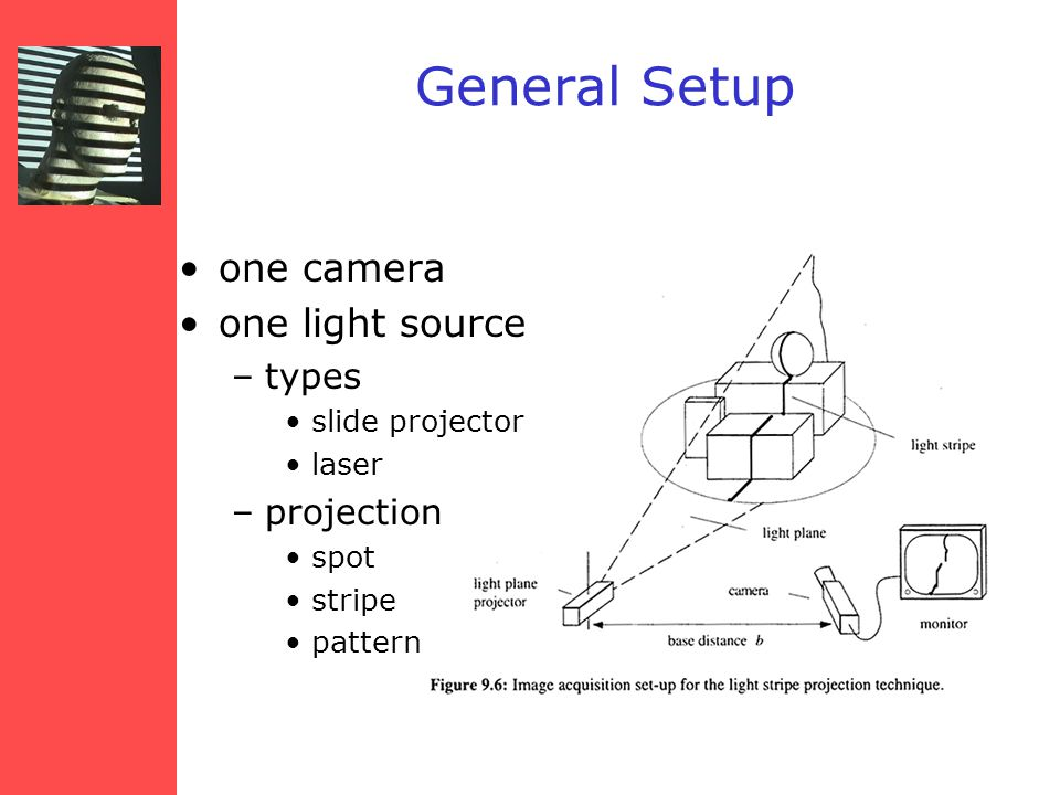 General Setup one camera one light source types projection