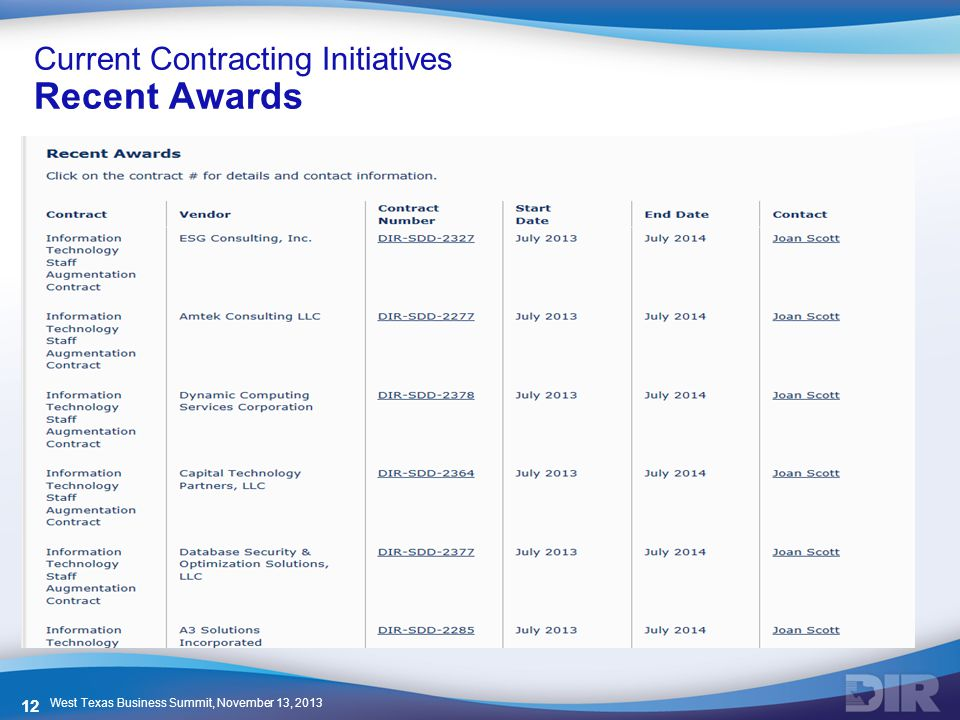 Current Contracting Initiatives Recent Awards